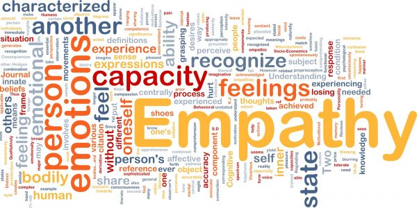 Word cloud with Empathy and associated words